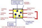 dibujo_de_dial._explicacion_grafica_113.jpg