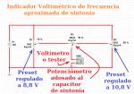 IndicadorAproximadoSintonía.png