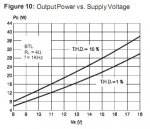 pout_vs_supply_voltage_206.jpg