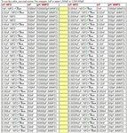 CAPACITORES TABLA DE EQUIVALENCIA UNIDADES Pag. 1.jpg