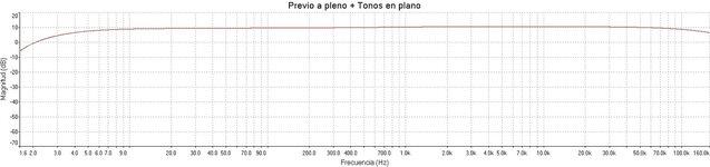 Previo + Control de Tonos Completo (Volumen a pleno + tonos en plano).jpg