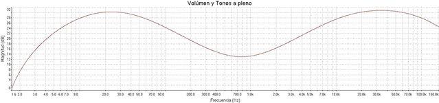 Previo + Control de Tonos (Volúmen + Tonos a pleno).jpg