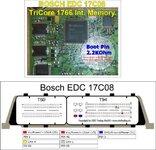 619px-Hyundai_EDC17C08_Layout.jpg