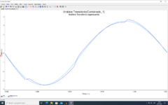 Zoom en detalle señales de salida superpuestas con 10000 uF y con 100000 uF en fuente.png
