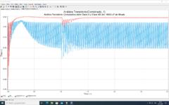 Comparativa entre Clase A y Clase AB con 10000 uF de filtrado en fuente.png