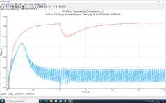 Comparativa entre Clase A y Clase AB con 100000 uF de filtrado en fuente.png