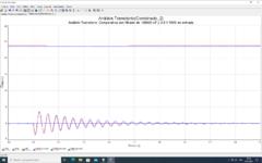 Comparativa con filtrado de 100000 uF y 0,8 V RMS en entrada.png