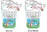 Guv-nor y Drive Master.jpg