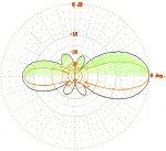 verticalde2dipolos.jpg