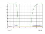 spk_prot_crimson-graph-shutdown.png