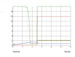 spk_prot_crimson-graph-VccOnSpk.png