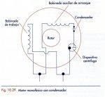 motor monofasico con condensador.jpg