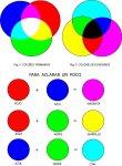 FIg 3- colores COMBINADOS.jpg