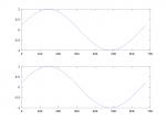 lineal-vs-bicubic-1.png