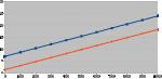 Tensiones_vs_potenciometro_original.png