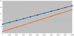 Tensiones_vs_potenciometro_final.png