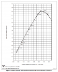 curva del fabricante .PNG