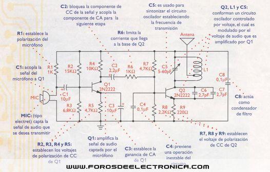 Transmisordiagrama.jpg