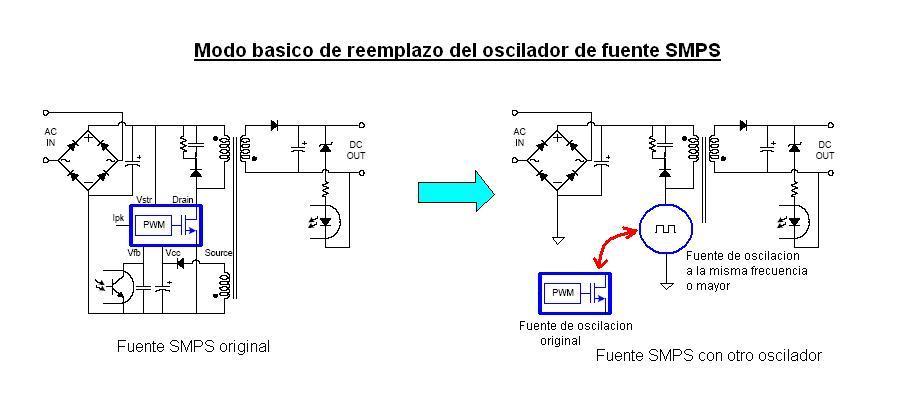 Circuito Oscilador : Manual de adaptacion ics moduladores en fuentes smps